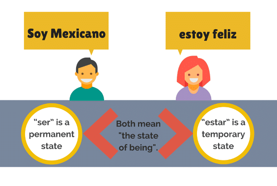 tips for learning Spanish
