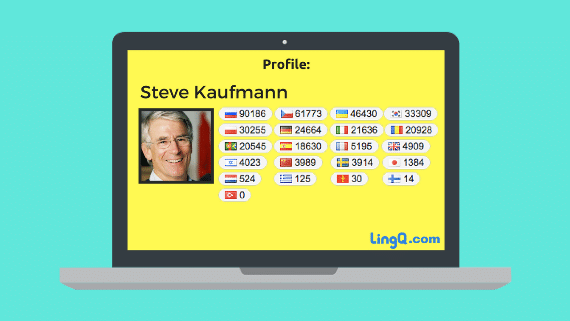 The_definition_of_a_polyglot_-_Steve_Kaufmann_profile
